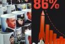 Почем Путин для народа или любопытный способ проверить правду о 86%