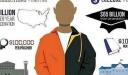 Почему финансирование тюрем в США превышает траты на образование в 10 раз?