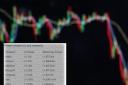 Черный понедельник: IT–компании США за сутки потеряли в цене $82,7 млрд